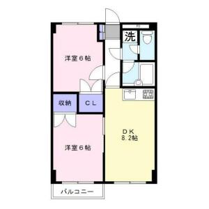2DK {building type} in Shimbori - Niiza-shi Floorplan