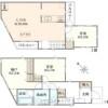 在目黒區購買3LDK 獨棟住宅的房產 房間格局