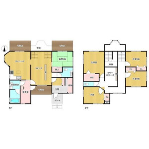 北安曇郡白馬村北城-5SLDK{building type} 房間格局