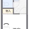 在埼玉市浦和區內租賃1K 公寓 的房產 房間格局