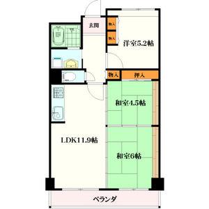 3LDK Mansion in Jusohommachi - Osaka-shi Yodogawa-ku Floorplan