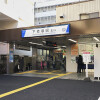 Whole Building Retail to Buy in Itabashi-ku Train Station