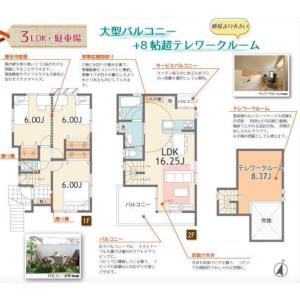 3LDK {building type} in Eifuku - Suginami-ku Floorplan