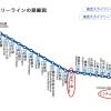 1K Apartment to Buy in Adachi-ku Interior
