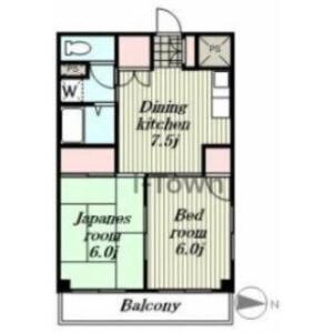 2DK Mansion in Higashinippori - Arakawa-ku Floorplan
