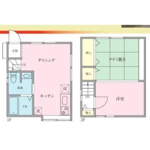 2DK House in Horikiri - Katsushika-ku Floorplan