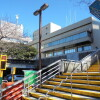 1K Apartment to Rent in Shinagawa-ku Surrounding Area