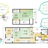 5K House to Buy in Kyoto-shi Higashiyama-ku Floorplan